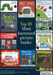 Most borrowed picture books