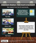 Classroom displays – how much is too much?