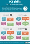 Infographic: ICT skills and student self-efficacy