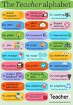 Infographic: The Teacher alphabet