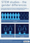 Infographic: STEM and gender