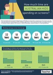 Infographic: How much time are Australian kids spending on screens? by Rebecca Vukovic