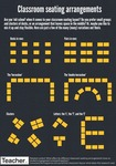 Infographic: Classroom seating arrangements by Jo Earp