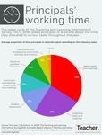 Infographic: Principals' working time by Jo Earp