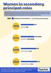 Infographic: Women in secondary principal roles by Dominique Russell