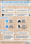 Infographic: What girls want in school sport uniforms by Dominique Russell